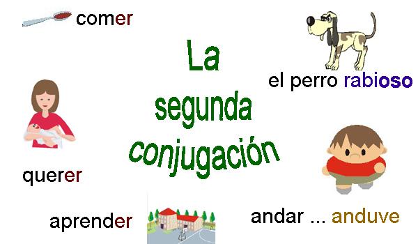 conjugação do verbo rencontre